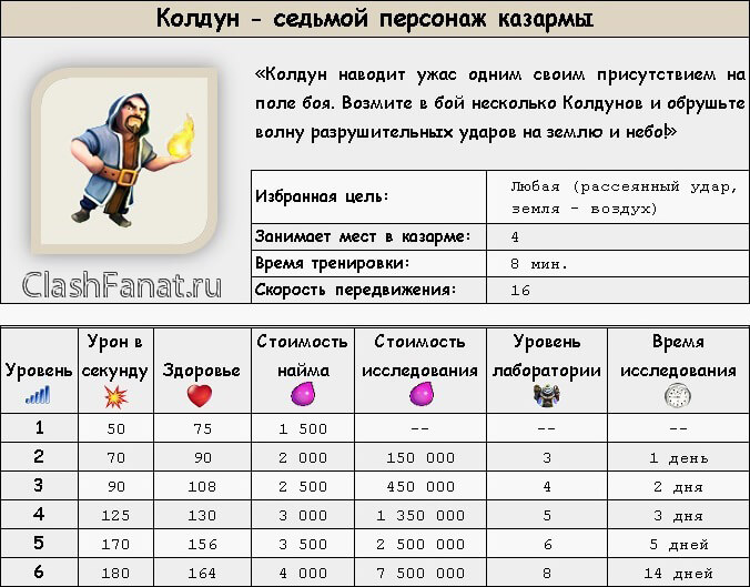 Колдун clash of clans